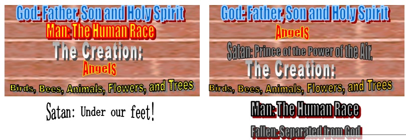 gods-creative-order